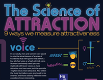 The Science of Attraction // Infographic