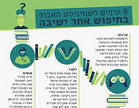 Infographic - 8 Tips to Looking for Yeshiva