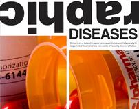 Common Typographic Diseases Posters