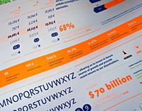 FF Profile & FF Chartwell Annual Report Poster