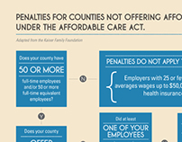 Affordable Care Act Infographic - County Government