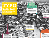 Typo Talks Berlin 2014 - Printed element