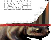 RHINOS IN DANGER 2.O