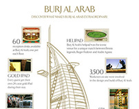 Burj Al Arab Infographic