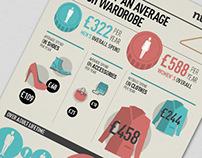 Infographic series - Nutmeg