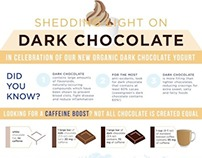 Shedding Light on Dark Chocolate