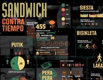 Sandwich - Contra Tiempo