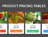 Product Pricing Tables