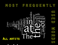 Painting Title Word Frequency