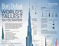 The World's Tallest Tower — The Burj Khalifa