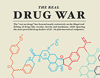 The Real Drug War