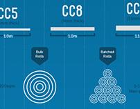 Concrete Canvas Infographic