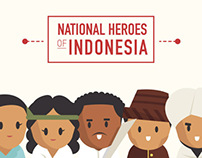 National Heroes of Indonesia