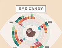 eye candy // data visualization