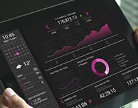 UI Concept | Personal Dashboard