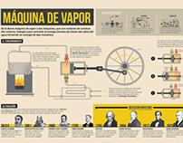 """Infografía """"MÁQUINA DE VAPOR"""""""