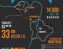 Infographic design about railway