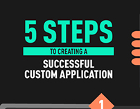 Creating a Successful Application Infographic