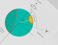 Neutron Star Infographics