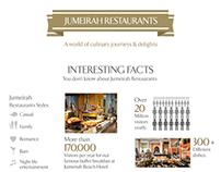 Jumeirah Restaurants infographics