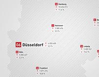Düsseldorf Marketing & Tourism - Cooperation Brochure
