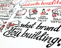 Sketchnote - The Connected Brand