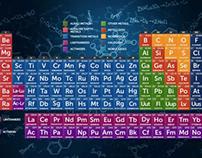 Chem 101 App
