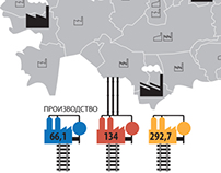 Kazakhstan Petrol infographic