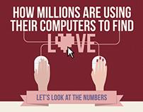 COMPUTER LOVE - INFOGRAPHIC