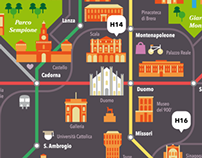 Milano Congressi (MiCo) - The ultimate map of Milan