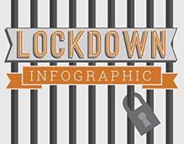 Lockdown Infographic