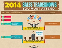 Infographic on sales trade show 2014