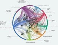 WIP Network diagram EDNA