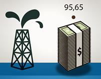 Infografías sobe los precios del Crudo en Venezuela