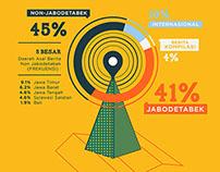 Infografik: Sentralisasi Penyiaran