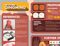 Infographics Round-up