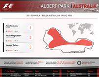F1 - 2014