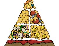 Pizza Food Pyramid