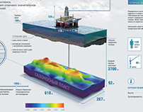 Gazprom Iinfographics