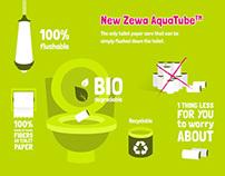 Aqua tube 100% love 0% annoyance - Proposal