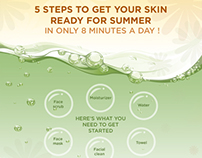 Skin Care infographic