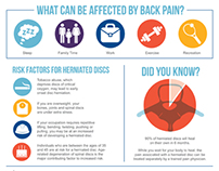 All About Herniated Discs