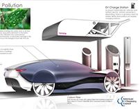 Toyota Plastic Car