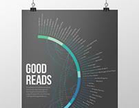 Good Reads