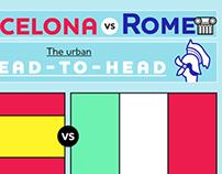HOUSETRIP – Barcelona vs Rome