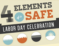 Labor Day Weekend Safety Guide Resource