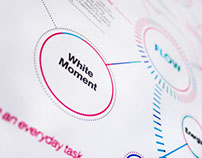 Find Your Creative Flow - Motion Graphics - Web
