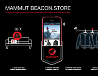 Retail. Reconnect. The Beacon.Store Ecosystem