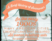A Brief History of Swimwear Infographic