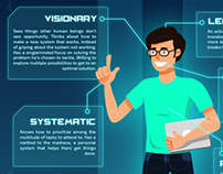 Anatomy of a Technopreneur Infographic